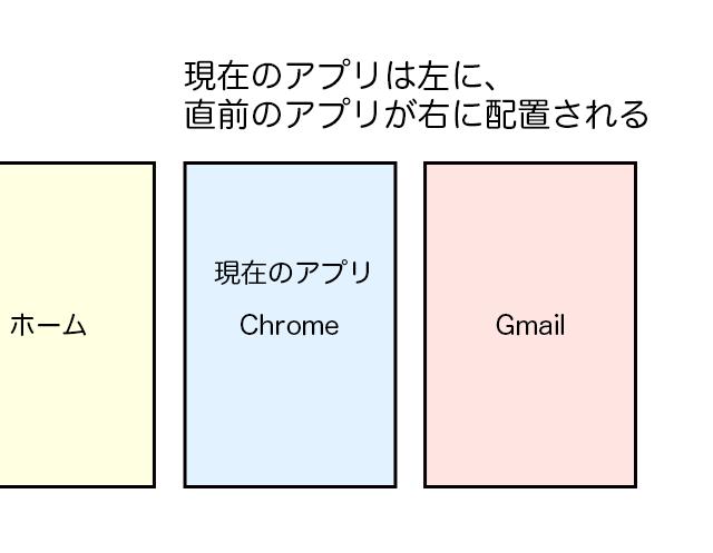 ios_ui_app01
