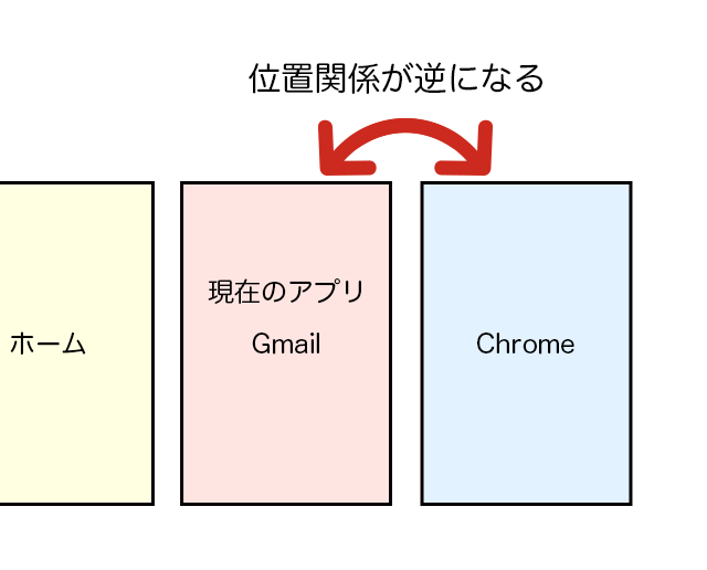 ios_ui_app02