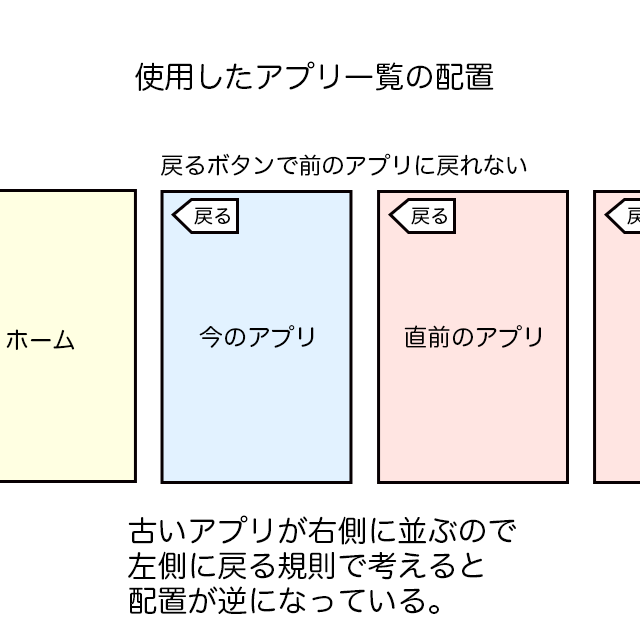 ios_ui_app03