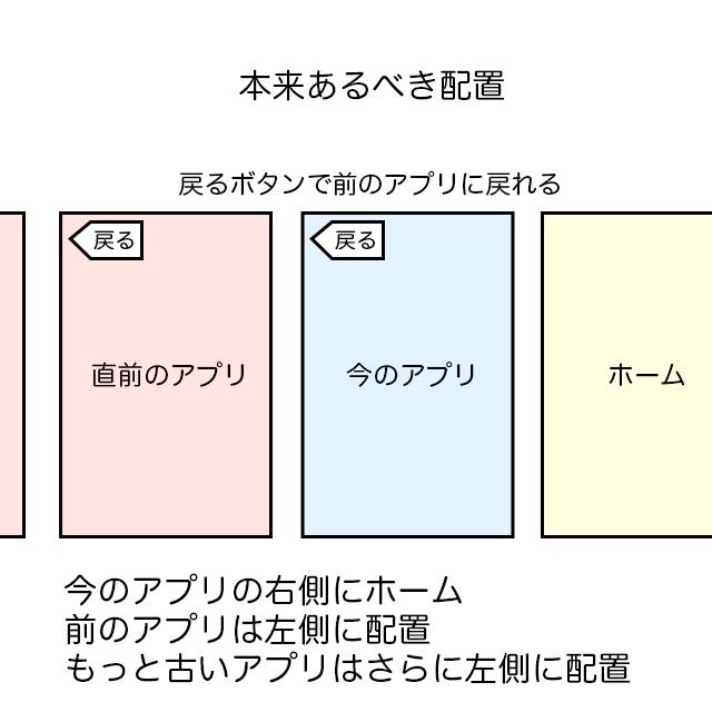 ios_ui_app04b